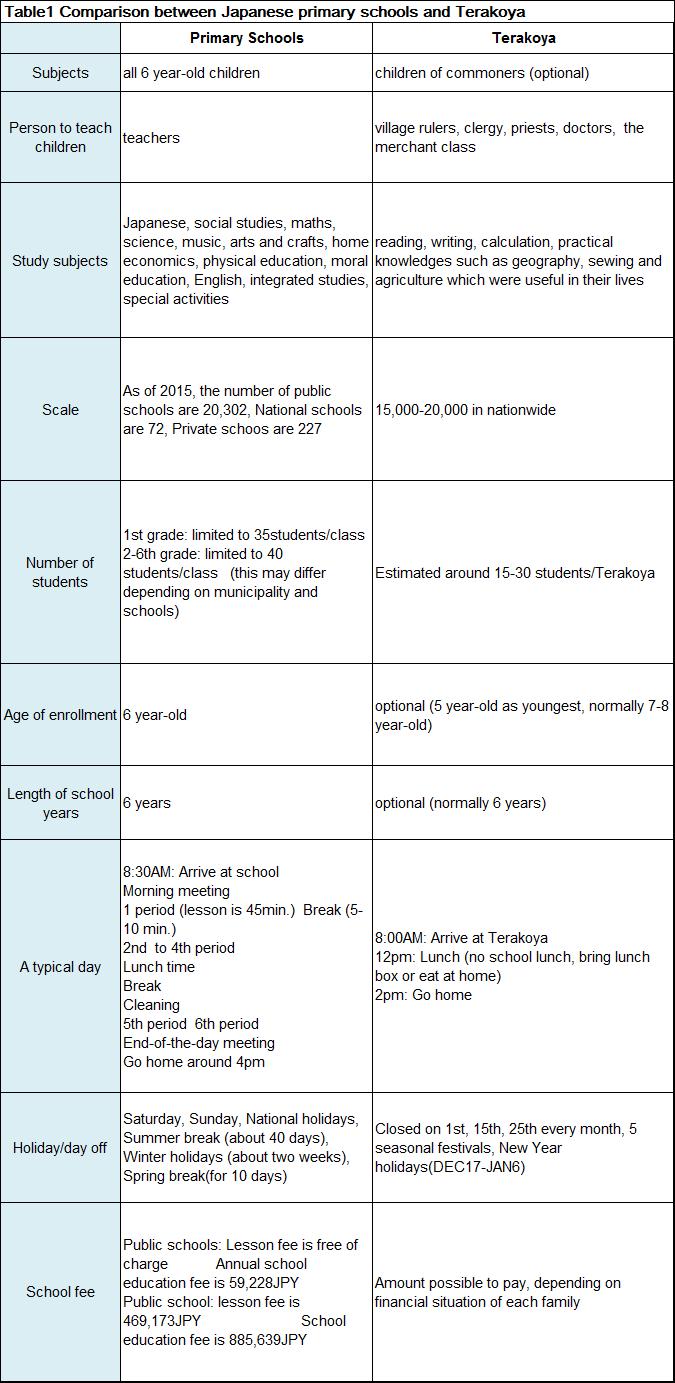 terakoya_table_en