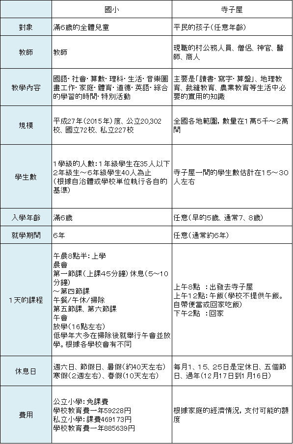 terakoya表繁体字.xlsx
