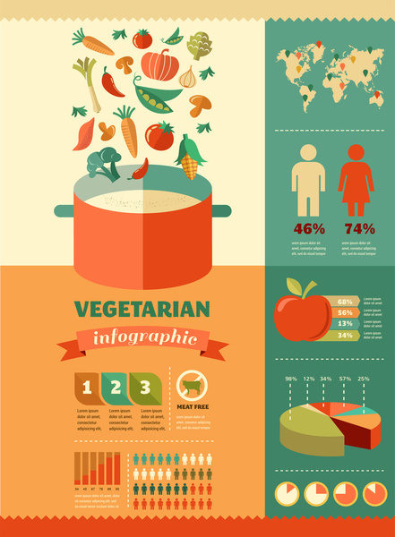 italiyvegetarianlife5